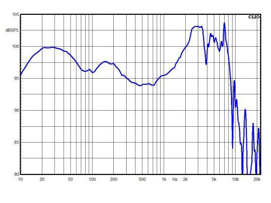 AKG K371 headphones frequency response