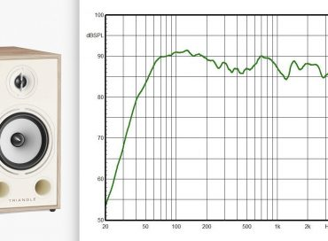Audio Files: What Product Specs Actually Mean